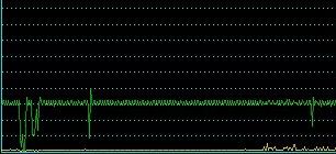 Emas Flat Menunggu Data Fundamental